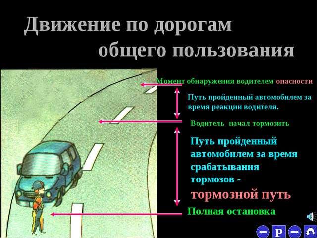 * Движение по дорогам общего пользования Момент обнаружения водителем опаснос...