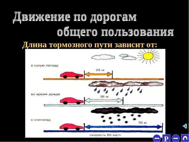 * КАЧЕСТВА ПОКРЫТИЯ ДОРОГИ Длина тормозного пути зависит от: