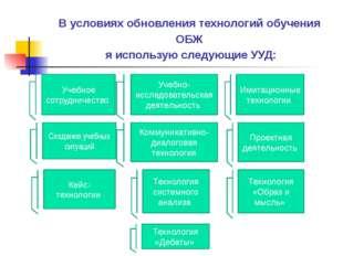 В условиях обновления технологий обучения ОБЖ я использую следующие УУД: Пр