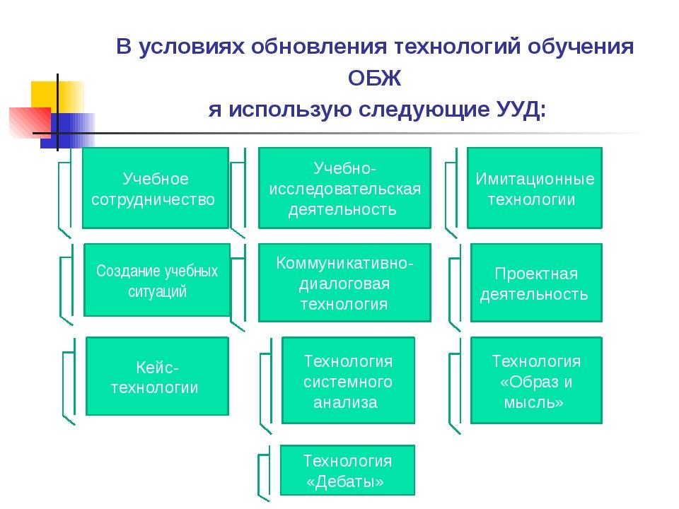 В условиях обновления технологий обучения ОБЖ я использую следующие УУД: Пр...