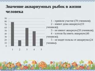 Значение аквариумных рыбок в жизни человека 1 – приняли участие (78 учеников)