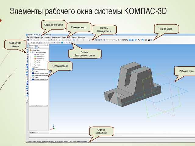 Элементы рабочего окна системы КОМПАС-3D
