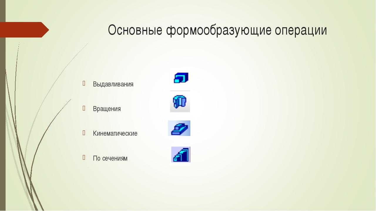 Основные формообразующие операции Выдавливания Вращения Кинематические По сеч...