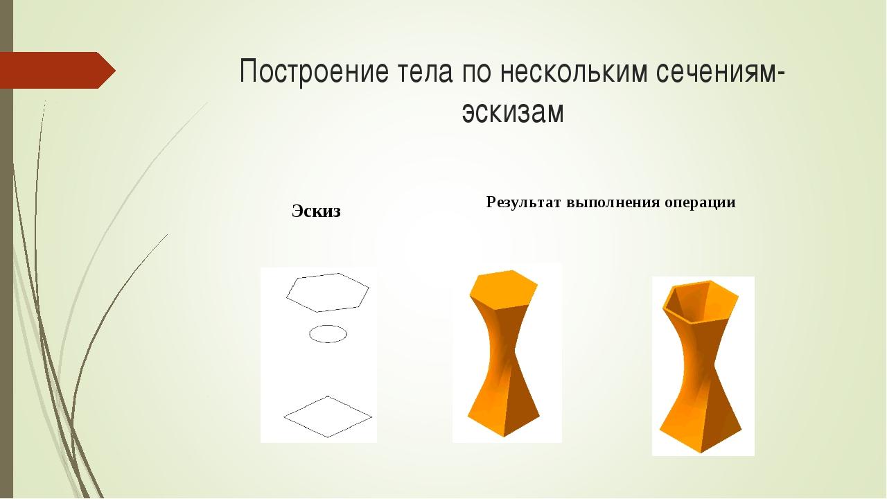Построение тела по нескольким сечениям-эскизам ЭскизРезультат выполнения опе...