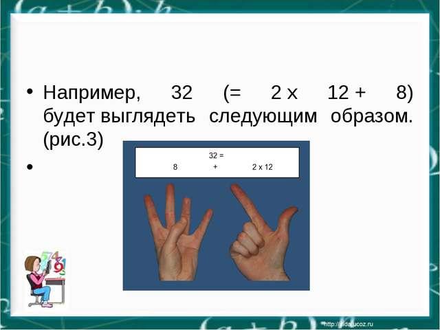 Например, 32 (= 2х 12+ 8) будетвыглядеть следующим образом.(рис.3)
