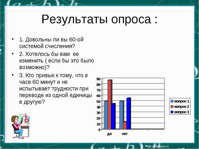 Результаты опроса : 1. Довольны ли вы 60-ой системой счисления? 2. Хотелось б...