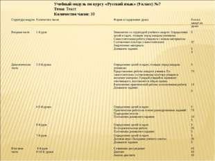Учебный модуль по курсу «Русский язык» (9 класс) №7 Тема: Текст Количество ча