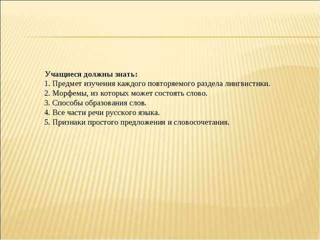 Учащиеся должны знать: 1. Предмет изучения каждого повторяемого раздела лин...