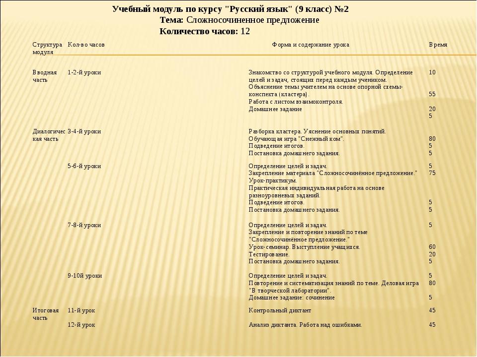 """Учебный модуль по курсу """"Русский язык"""" (9 класс) №2 Тема: Сложносочиненное п..."""
