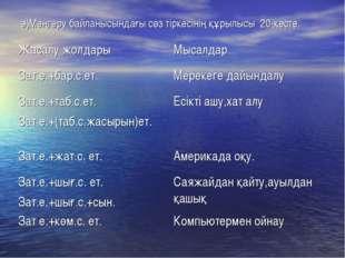 ә)Меңгеру байланысындағы сөз тіркесінің құрылысы 20-кесте. Жасалу жолдарыМыс