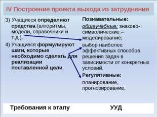 IV Построение проекта выхода из затруднения  3) Учащиеся определяют средства