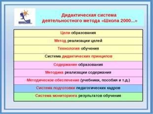 Система мониторинга результатов обучения Система подготовки педагогических ка