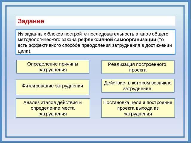 Из заданных блоков постройте последовательность этапов общего методологическо...