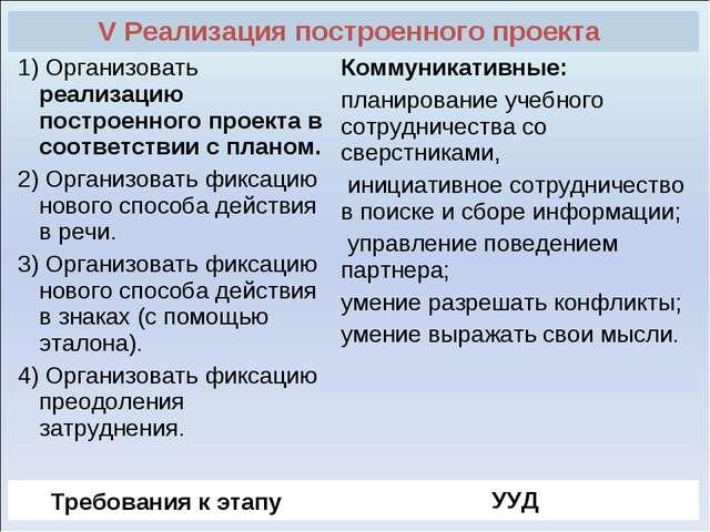 V Реализация построенного проекта  1) Организовать реализацию построенного п...