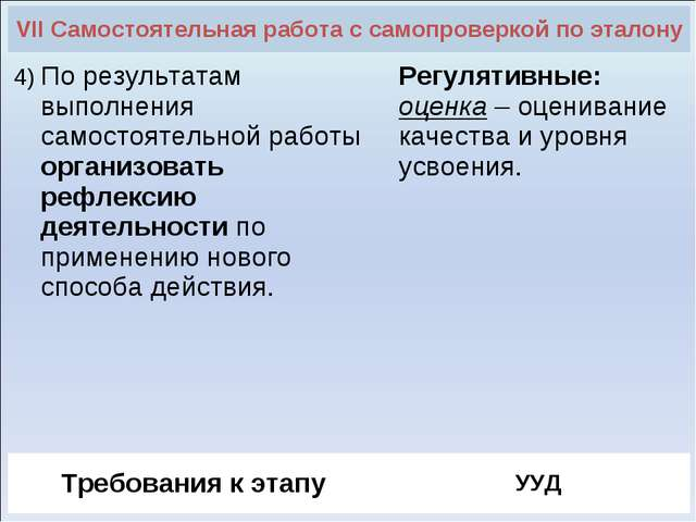 VII Самостоятельная работа с самопроверкой по эталону  4) По результатам вып...