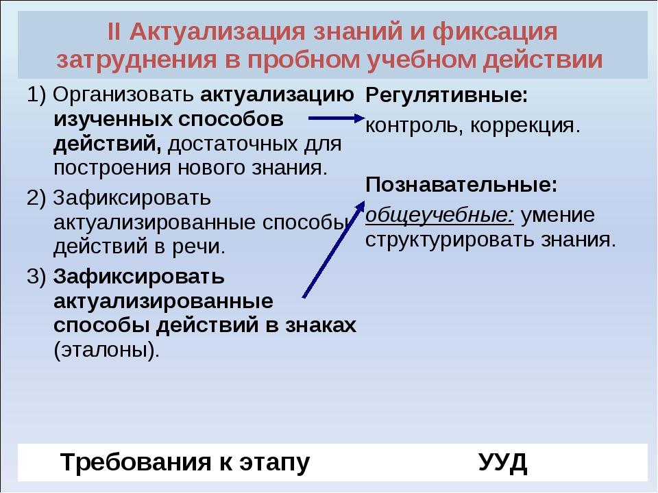 II Актуализация знаний и фиксация затруднения в пробном учебном действии  1)...