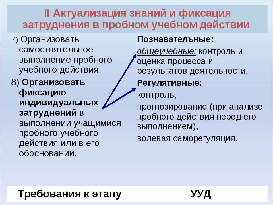 II Актуализация знаний и фиксация затруднения в пробном учебном действии  7)...
