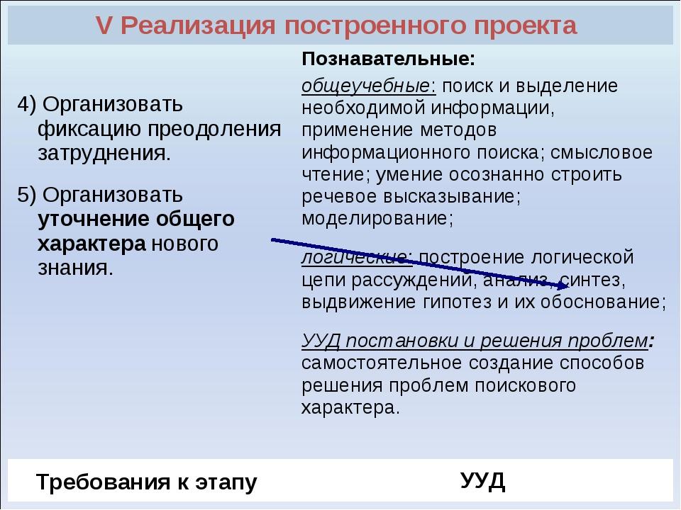 V Реализация построенного проекта  4) Организовать фиксацию преодоления затр...