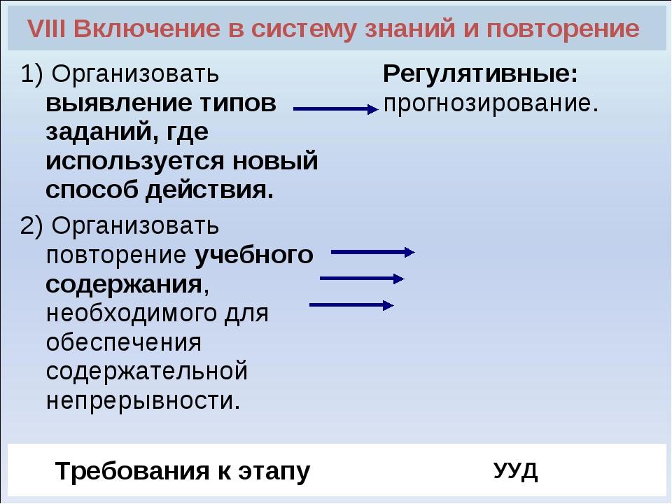 VIII Включение в систему знаний и повторение  1) Организовать выявление типо...