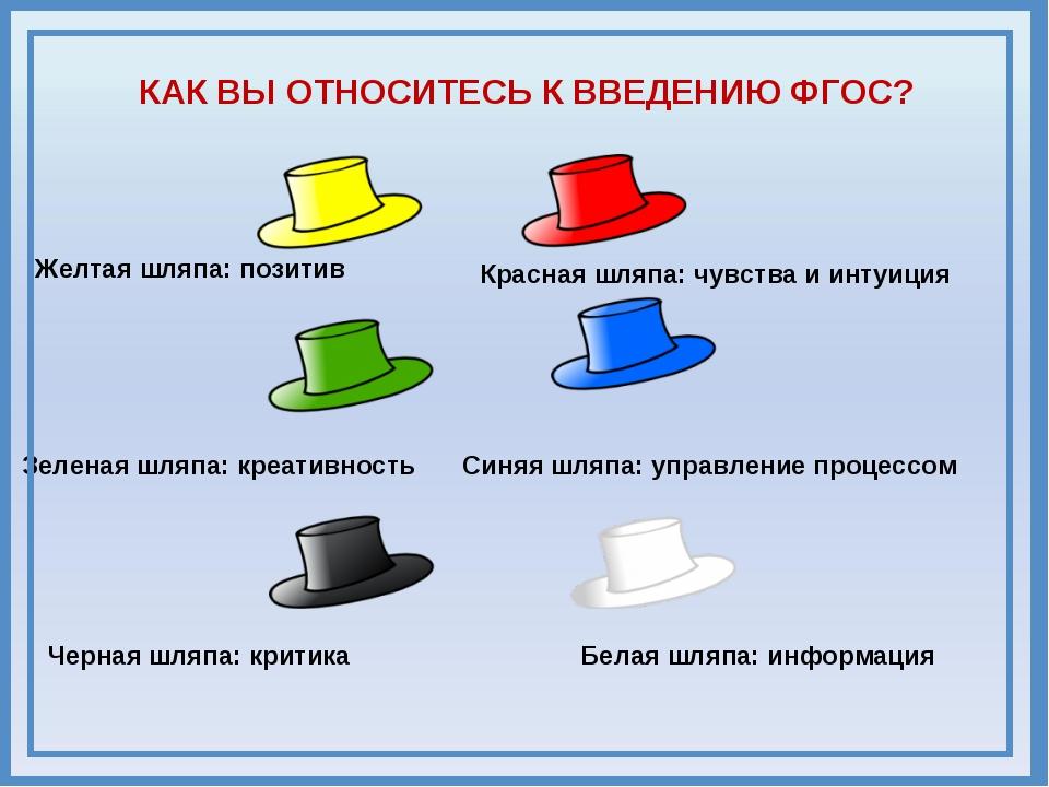 Белая шляпа: информация Красная шляпа: чувства и интуиция Черная шляпа: крити...