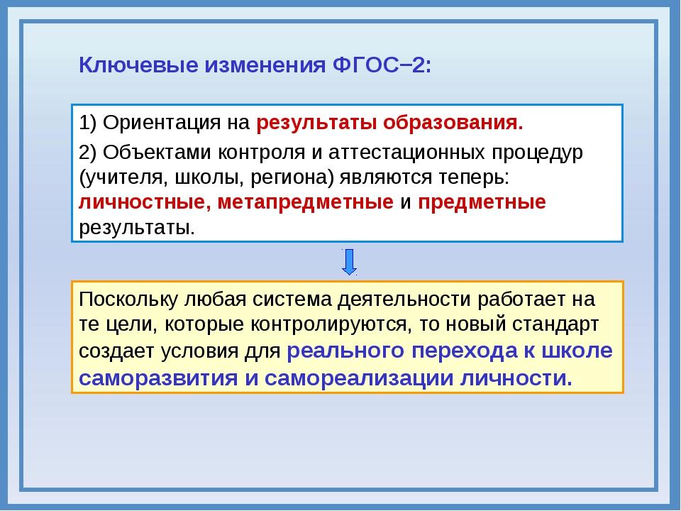 Ключевые изменения ФГОС−2: 1) Ориентация на результаты образования. 2) Объект...