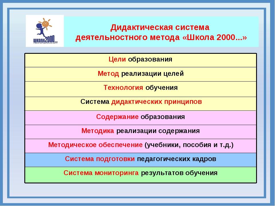 Система мониторинга результатов обучения Система подготовки педагогических ка...