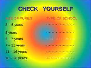 CHECK YOURSELF AGE OF PUPILSTYPE OF SCHOOL 3 - 5 years. . . . . . . . . . .