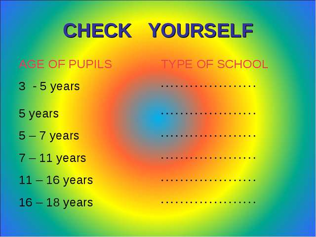 CHECK YOURSELF AGE OF PUPILSTYPE OF SCHOOL 3 - 5 years. . . . . . . . . . ....