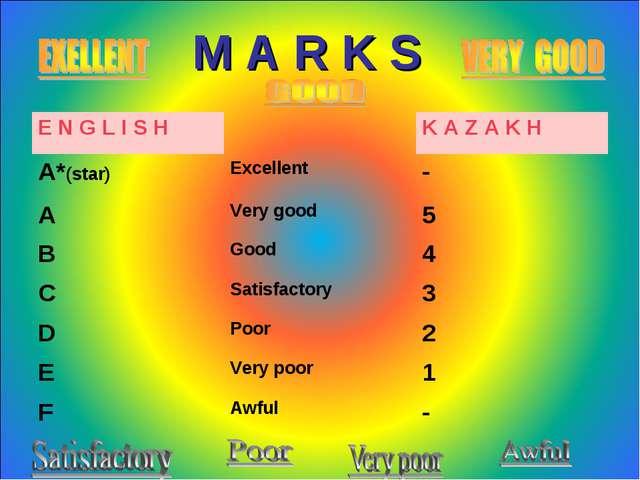 M A R K S  E N G L I S HK A Z A K H А*(star)Excellent- AVery good5 B...