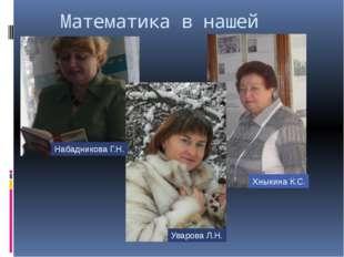 Математика в нашей школе Набадникова Г.Н. Уварова Л.Н. Хныкина К.С.