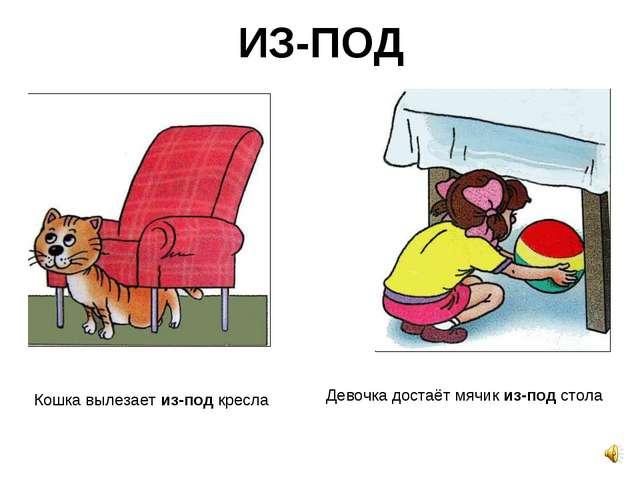 ИЗ-ПОД Кошка вылезает из-под кресла Девочка достаёт мячик из-под стола