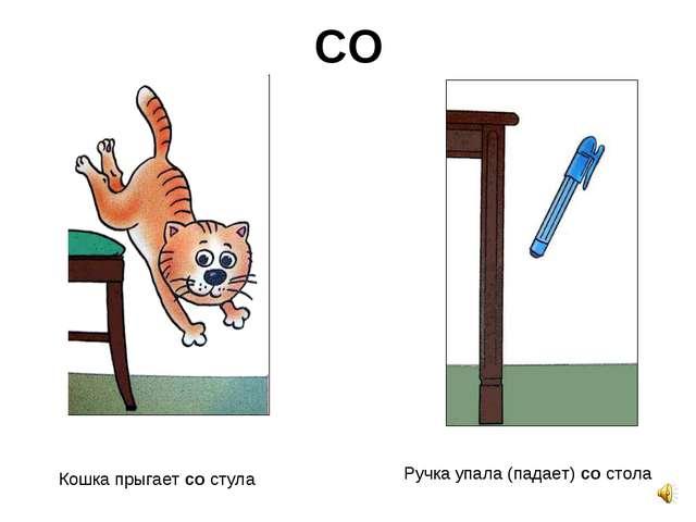 СО Кошка прыгает со стула Ручка упала (падает) со стола