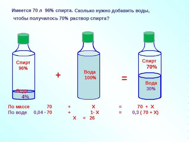 Вода 100% + = По массе 70 + Х = 70 + Х По воде 0,04 ∙ 70 + 1∙ Х = 0,3 ( 70 +...