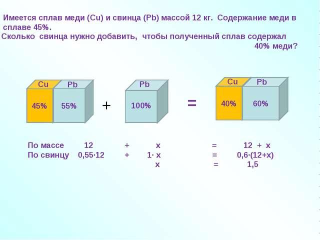 + = По массе 12 + х = 12 + х По свинцу 0,55∙12 + 1∙ х = 0,6∙(12+х) х = 1,5 Им...