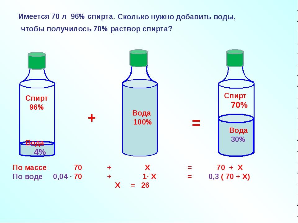 100 грамм спирта на сколько воды