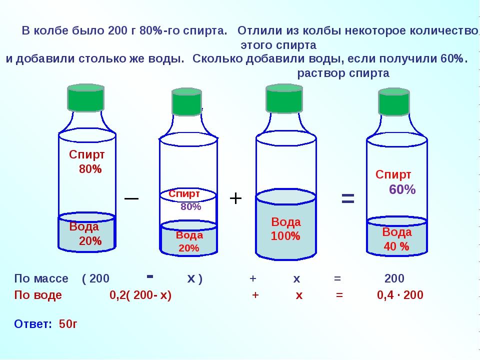 В колбе было 200 г 80%-го спирта. _ + = По массе ( 200 - х ) + х = 200 По вод...