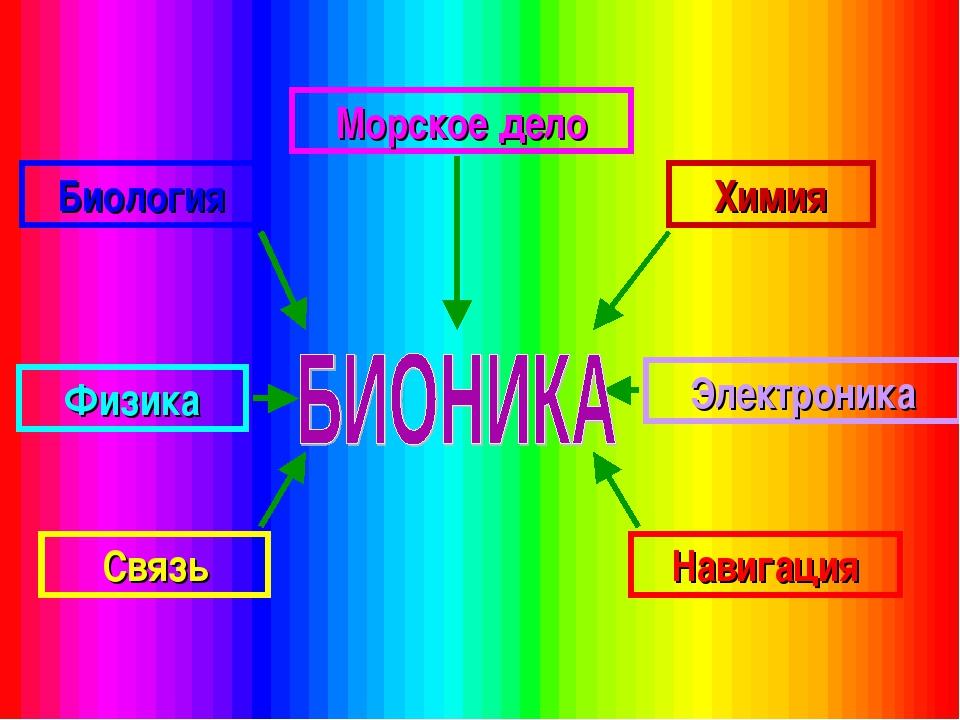 Биология Химия Физика Электроника Связь Навигация Морское дело