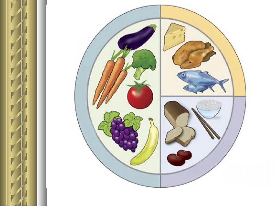 рисунок правила питания теплоизоляционные характеристики