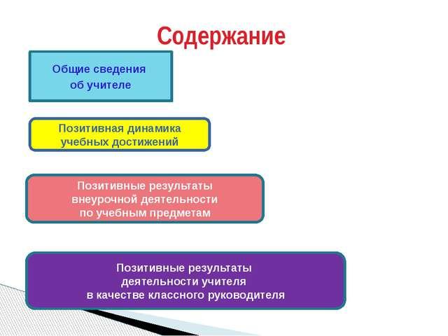 Содержание Общие сведения об учителе Позитивная динамика учебных достижений П...