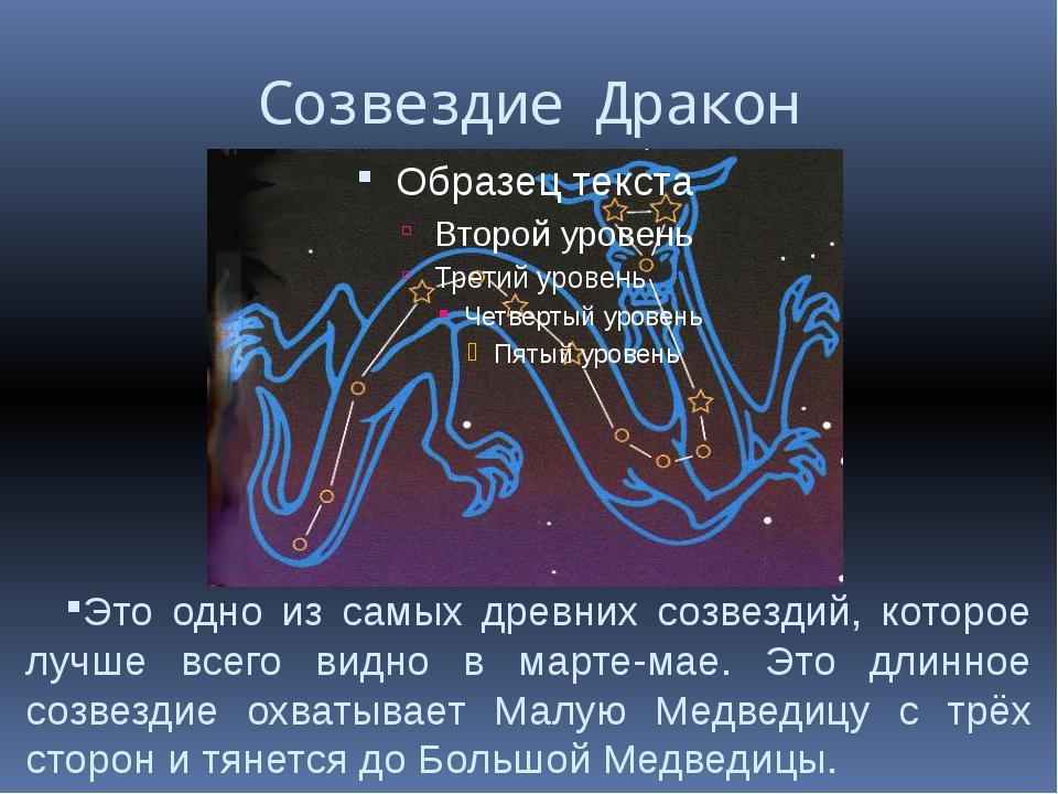 Созвездие Дракон Это одно из самых древних созвездий, которое лучше всего вид...