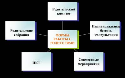http://rodnik.3dn.ru/_si/0/s23167409.jpg
