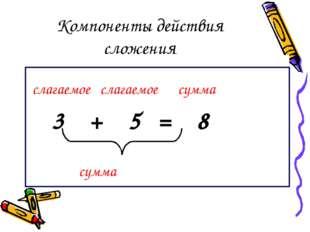 Компоненты действия сложения слагаемое слагаемое сумма 3 + 5 = 8 сумма