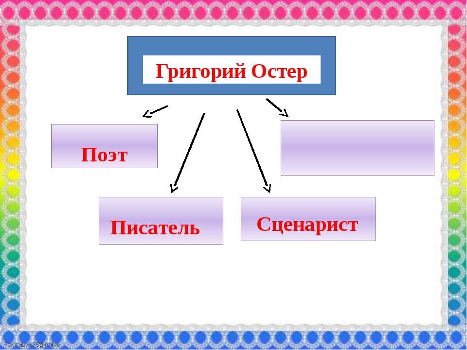 Григорий Остер Поэт Писатель Сценарист