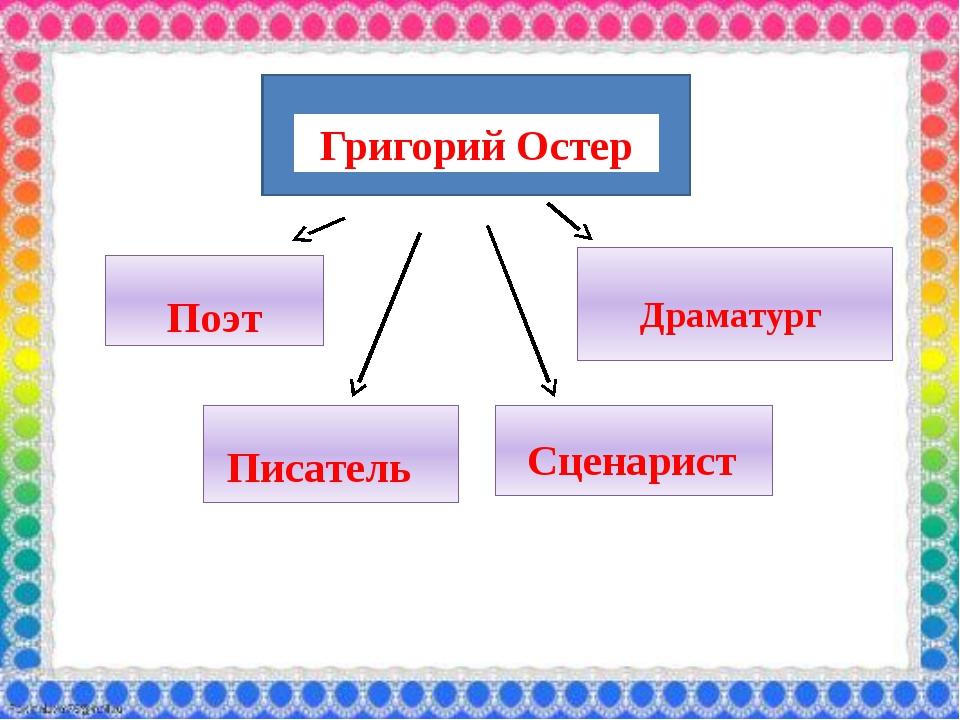 Григорий Остер Поэт Писатель Сценарист Драматург