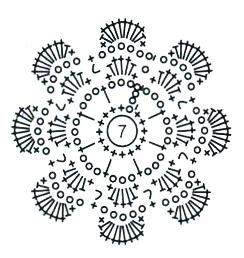 Ирландское кружево - Схемы простых элементов, условные обозначения. Комментарии : Дневники на КП