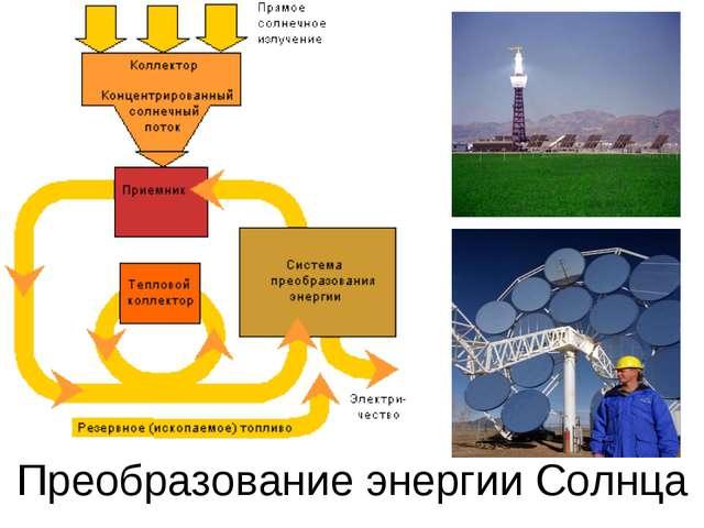 Преобразование энергии Солнца