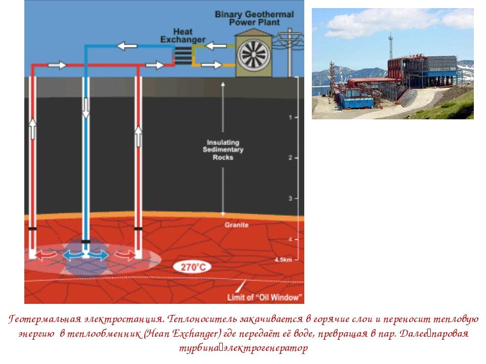 Геотермальная электростанция. Теплоноситель закачивается в горячие слои и пер...