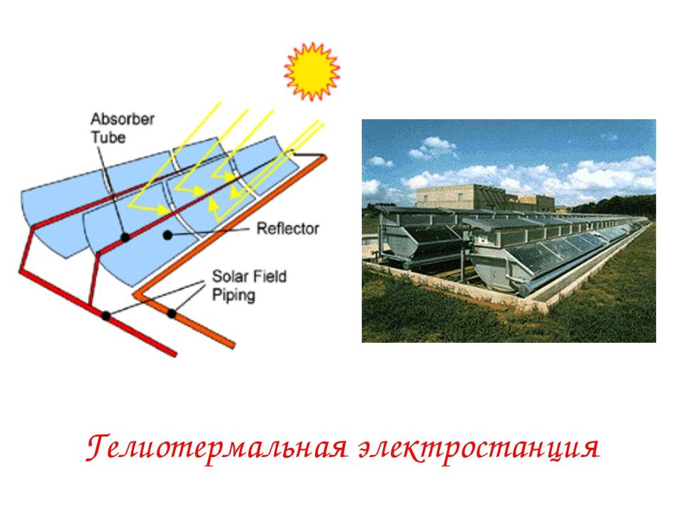 Гелиотермальная электростанция