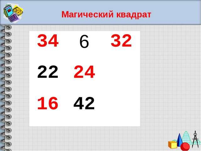 Магический квадрат 34632 2224 1642
