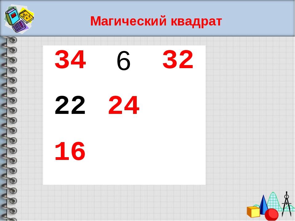 Магический квадрат 34632 2224 16